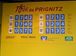 Punktestand-Staedtespiel-vor-Abschlussetappe-Kyritz-Heiligengrabe-Tour-de-Prignitz-2011