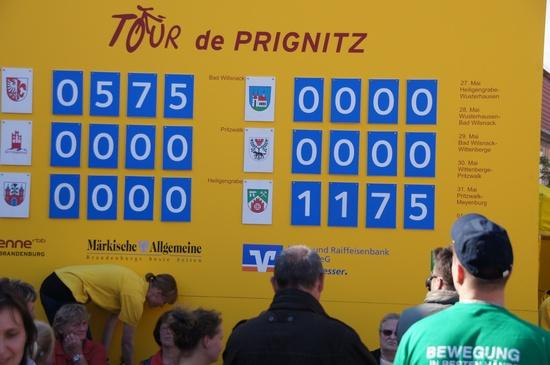 Tour-de-Prignitz-2013-Punktestand-nach-Etappe-1