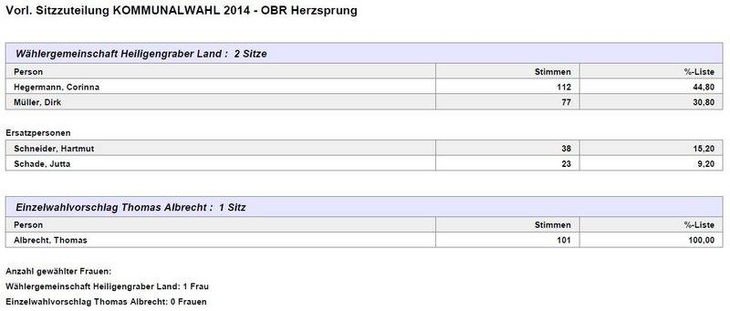 OBR Herzsprung