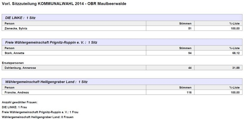 OBR Maulbeerwalde