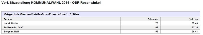OBR Rosenwinkel
